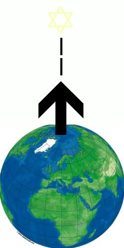 quadrant polar and world