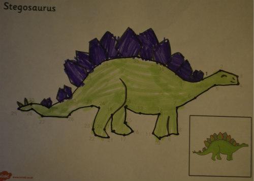 adinosaurunit